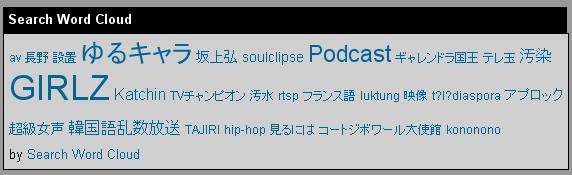 SearchWordCloud.JPG
